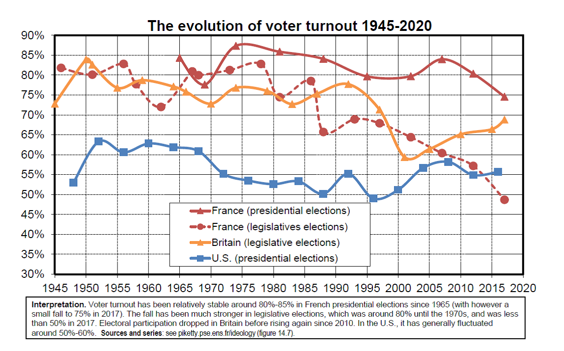 In English Le Blog De Thomas Piketty