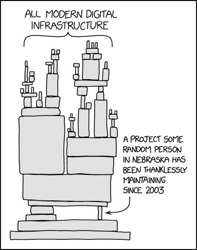 Cette image illustre la dépendance d'un code à la qualité de certains composants de base. Le dessin montre un empilement de boites qui repose sur une toute petite pièce situés à la base. A coup sûr, sa rupture entraînerait l'effondrement de l'ensemble.